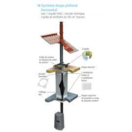 Système étage plafond horizontal poêle pellets concentrique