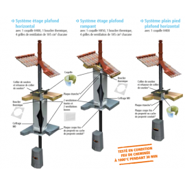 Système étage plafond horizontal DP isolé